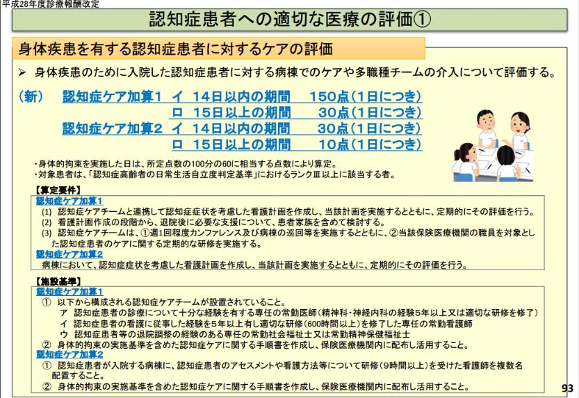 診療報酬改定、緩和ケア、認知症患者1