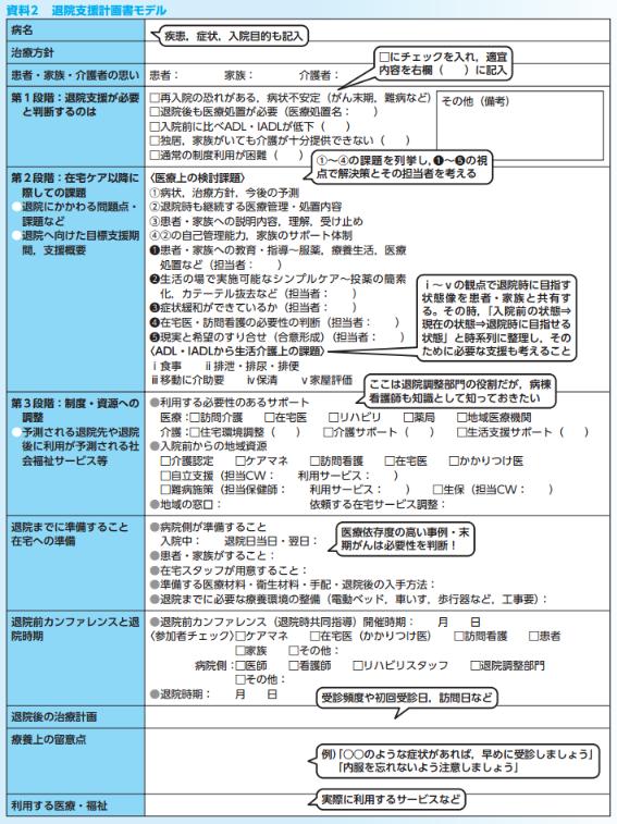 退院支援計画書モデル