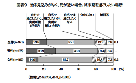 %e5%9c%a8%e5%ae%85%e3%83%9b%e3%82%b9%e3%83%92%e3%82%9a%e3%82%b9%e3%81%ae%e7%8f%be%e7%8a%b6%e3%81%a8%e8%aa%b2%e9%a1%8c%ef%bc%94