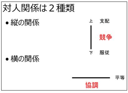 %e6%a8%aa%e3%81%ae%e9%96%a2%e4%bf%82